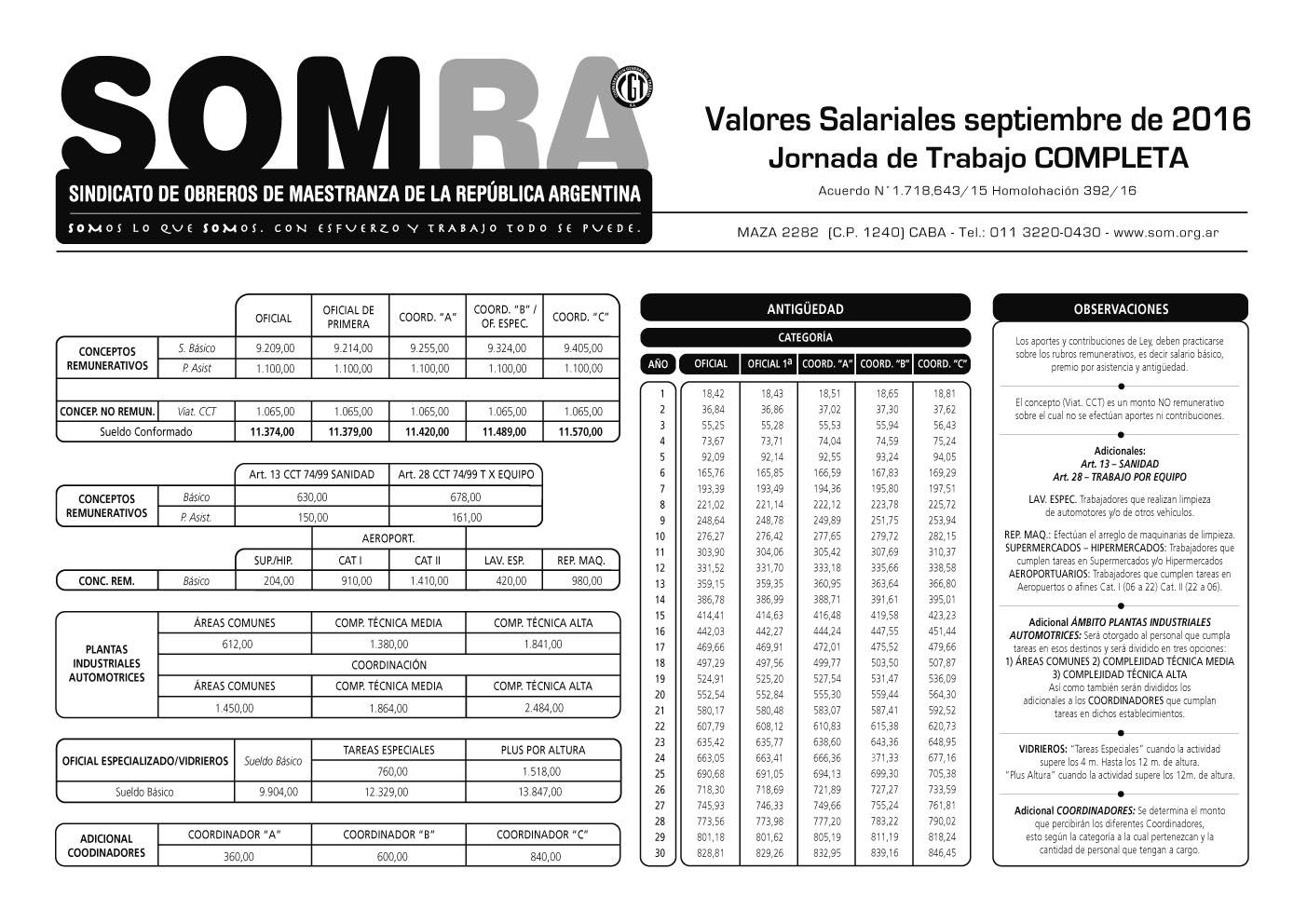 Escala salarial septiembre 2016 jornada completa